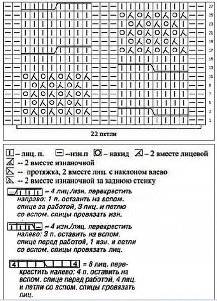 Как вязать ажурные узоры: варианты вязания со схемами и описанием azhurnye uzory spicami 9
