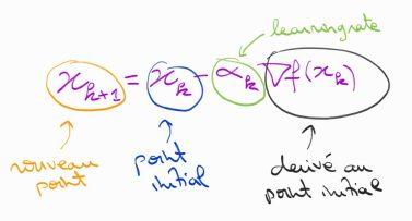 Formule pour l'optimisation par descente de gradient