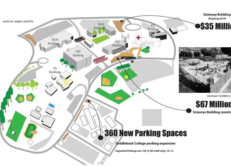 Saddleback College is going through various changes on campus. New parking lots were added, a new building is being built and plans are under way for a new student union building. (Illustration/Anibal Santos)