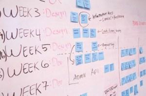 Business Productivity Creatively Enhanced
