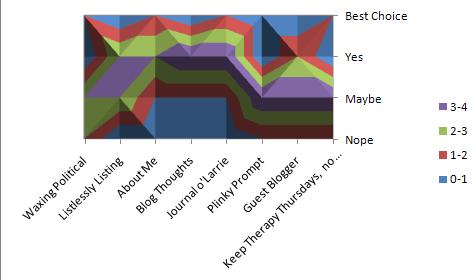 surveyresults1
