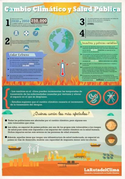 infografc3ada-cambio-climc3a1tico