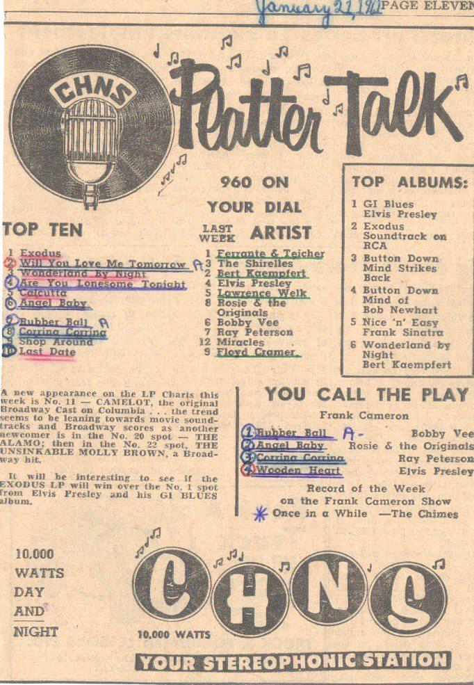 Top 40 Radio – Canada   PopBopRocktilUDrop
