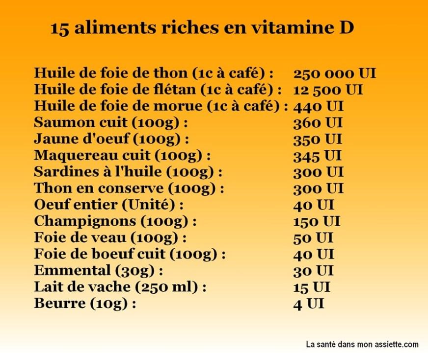 15 aliments riches en vitamine D