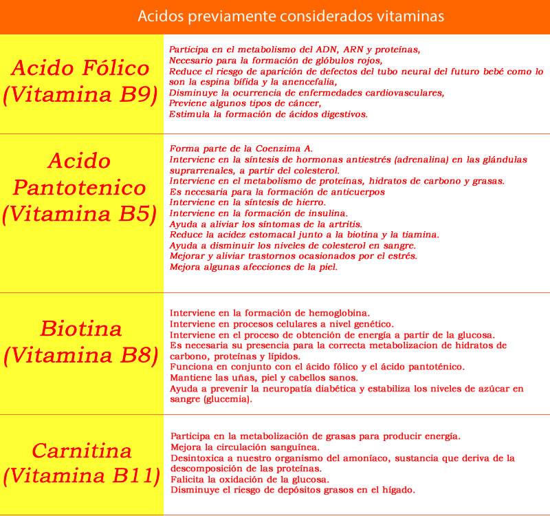 acidos previamentes considerados vitaminas