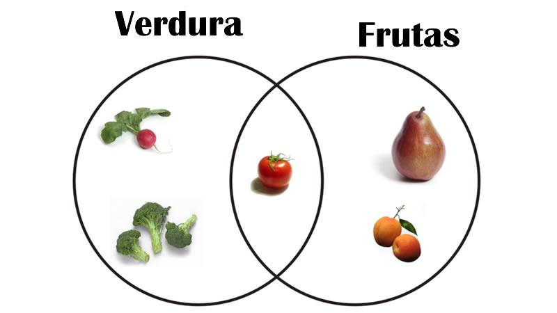 Que Diferencia Hay Entre Una fruta y Una Verdura