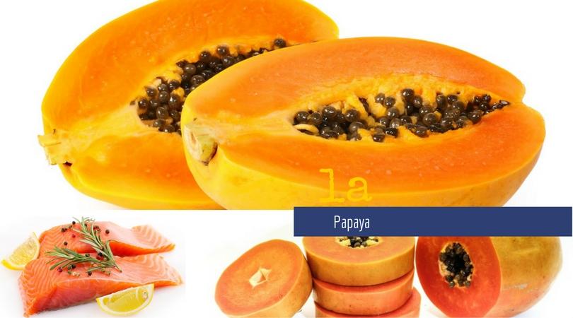 Efectos Secundarios De La Papaya