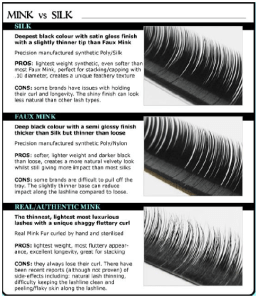 eyelash extension types 258x300 - The DIfference Between the 3 main types of Eyelash Extensions