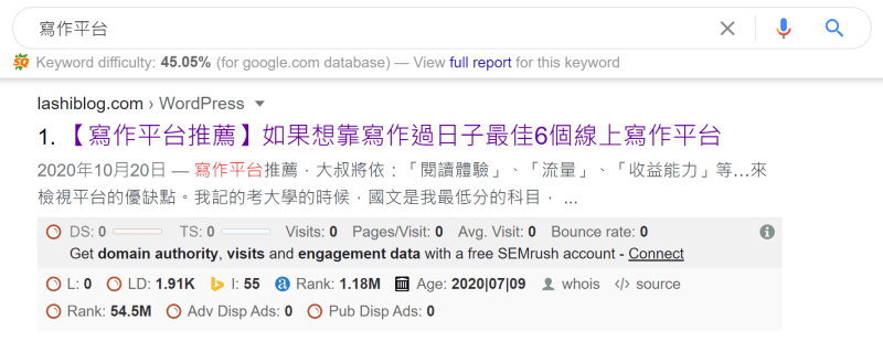 寫作平台 seo