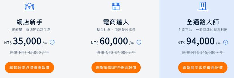 Shopline 的收費方案