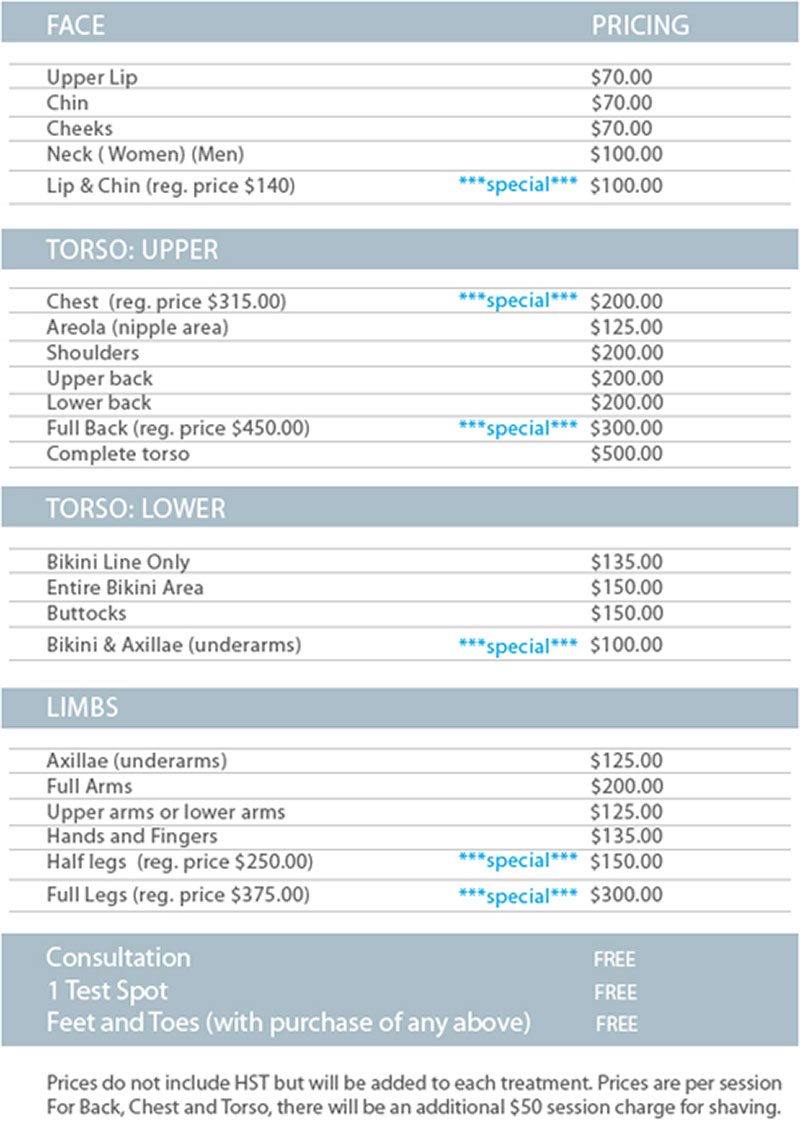 Laser Hair Removal Pricing Lasik Provision