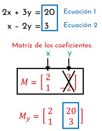 construcción de la matriz Y