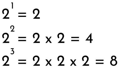 ejemplos de la potencia de base 1