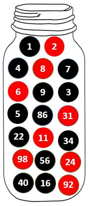 ejemplo del frasco con veinte bolas rojas y negras, cada una con un número diferenteExpresiones para los sucesos A y B, y sus respectivas probabilidades de ocurrencia antes de abordar la probabilidad condicional