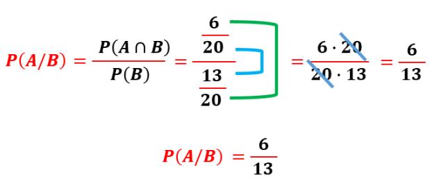 probabilidad de que ocurra A sabiendo que ya ocurrió B por fórmula
