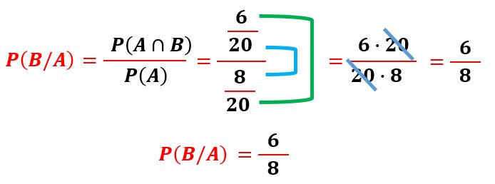 probabilidad de que ocurra B sabiendo que ya ocurrió A por fórmula
