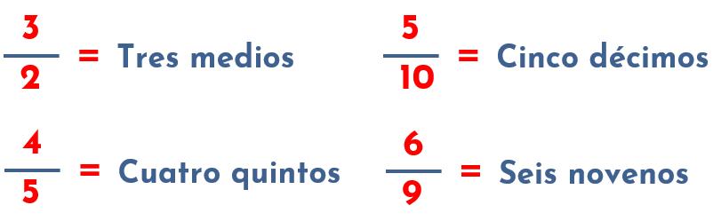 ejemplos de cómo se leen las fracciones