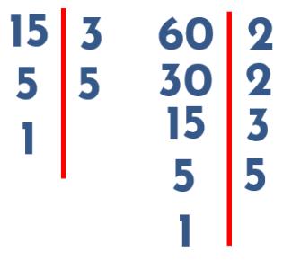 descomposición en factores del quince y sesenta