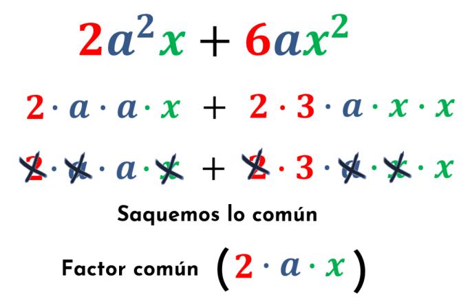 sacando el factor común paso a paso del ejemplo 1