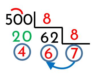 conversión de decimal a octal paso a paso dividiendo entre 8