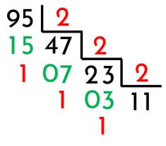 convertir decimal a binario 23 entre 2