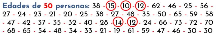 conteo de frecuencia absoluta del primer intervalo