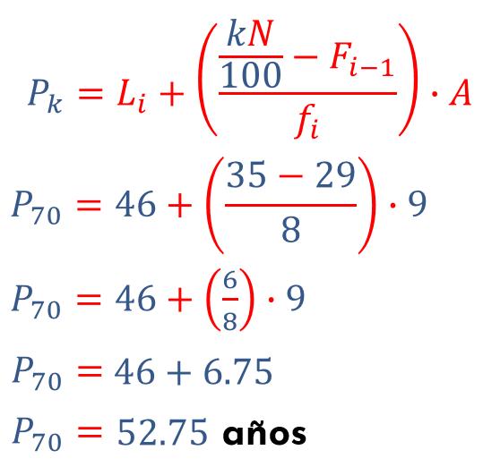 ejemplo calcular el percentil setenta (P70)