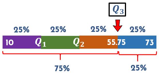 análisis de cuartiles para datos agrupados