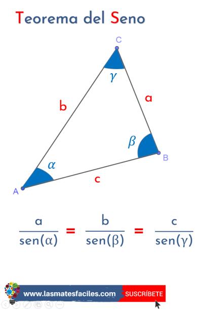 fórmula del teorema del seno