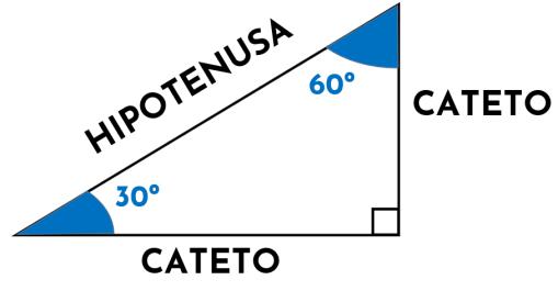 ejemplo de triángulo rectángulo