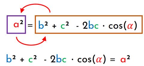 teorema del coseno ángulos
