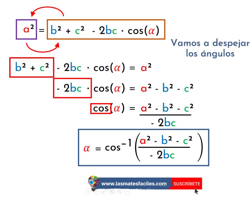 despejar los ángulos del teorema del coseno