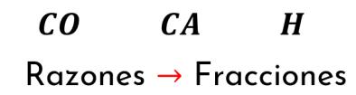 elementos de la razones trigonométricas