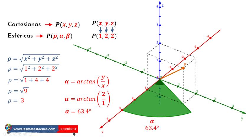 cómo convertir cartesianas a esféricas