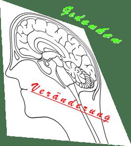 Gedanken und Veränderung