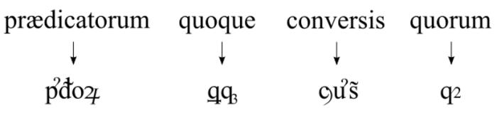 paleografía