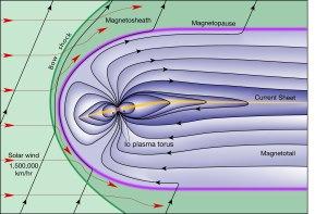 Magospheres of Outer Plas: Resources LASP CUBoulder
