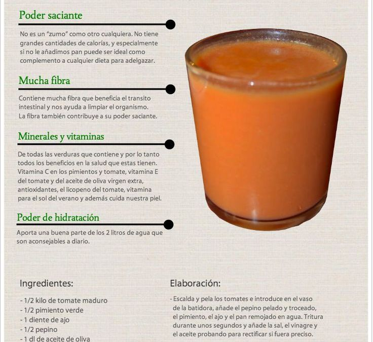 Infografía – El gazpacho andaluz