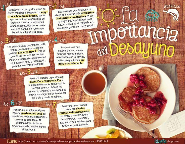 infografía – La importancia del desayuno
