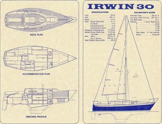 1976 Irwin 30 layout