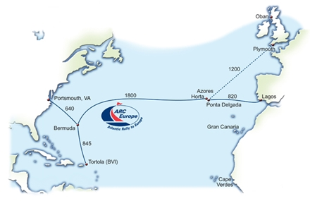 ARC Europe Route