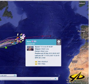 Halfway to the Azores