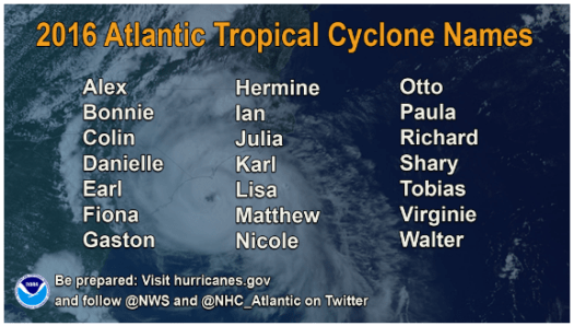 2016 Tropical Storm Names