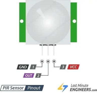how hcsr501 pir sensor works  how to interface it with arduino