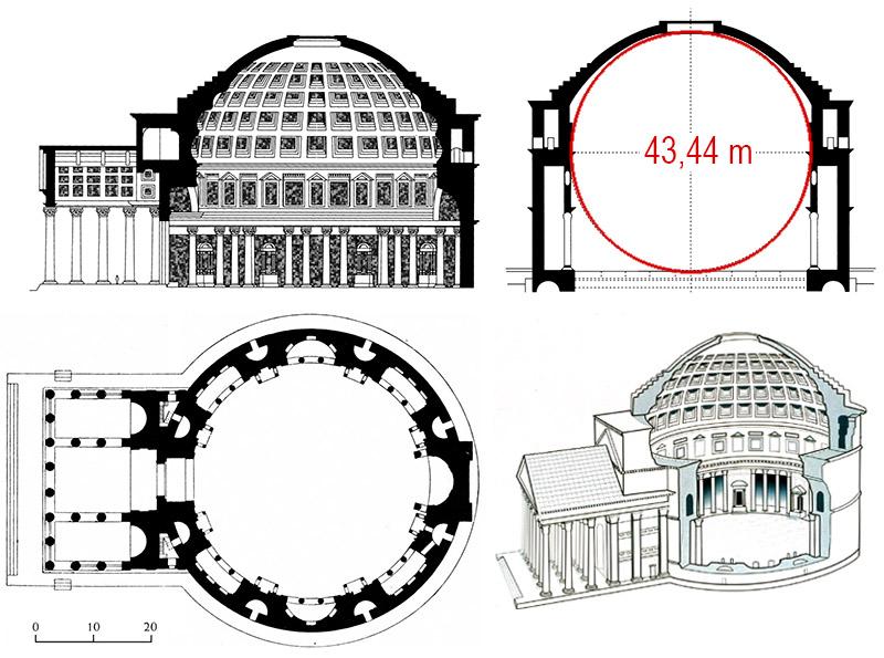 Pianta e sezioni del Pantheon