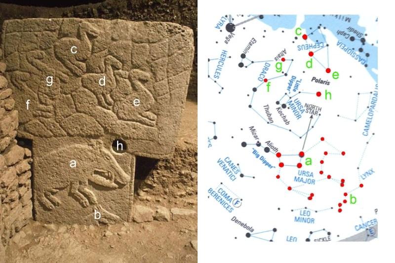Una delle immagini che fa corrispondere i bassorilievi di Gobekli Tepe con le costellazioni