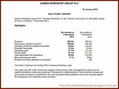 games-workshop-resultados