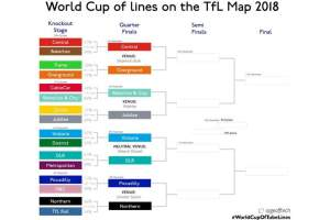 londonunderground - World Cup of Tube lines on the TfL Map! Thousands join Twitter game to determine which line is the best