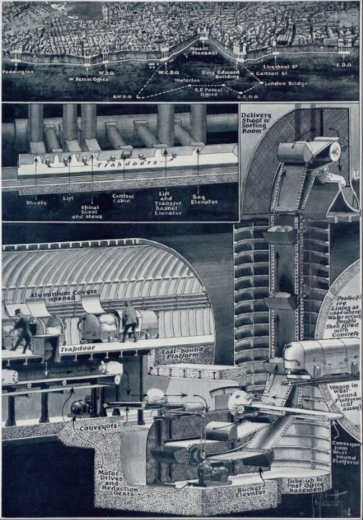 post office railway 715x1024 - More Amazing Cutaways Of London Underground Stations