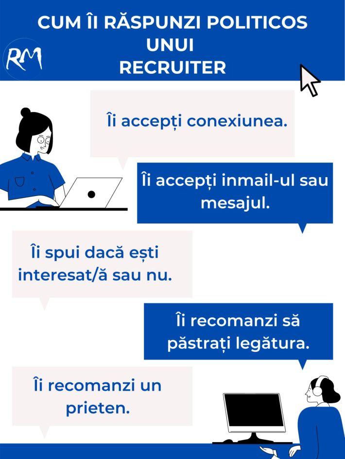 recruiter recrutare